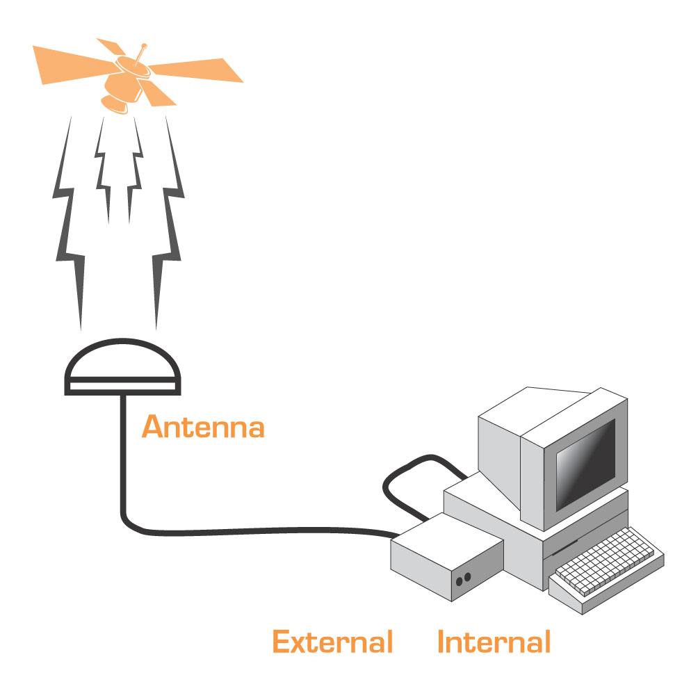 antenne timeserver