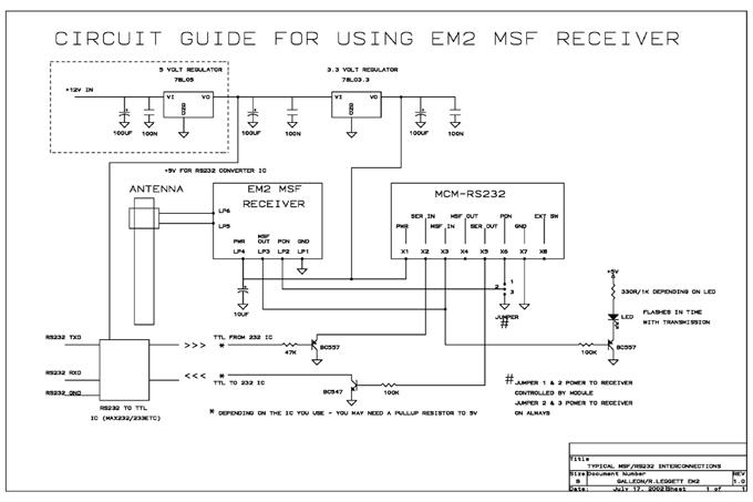 Schéma de principe pour la construction d'un récepteur d'heure